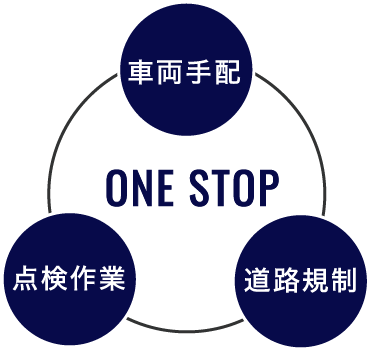 車両手配 道路規制 点検作業 ONE STOP
